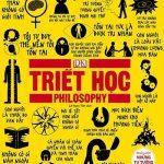 Triết học - Khái lược những tư tưởng lớn